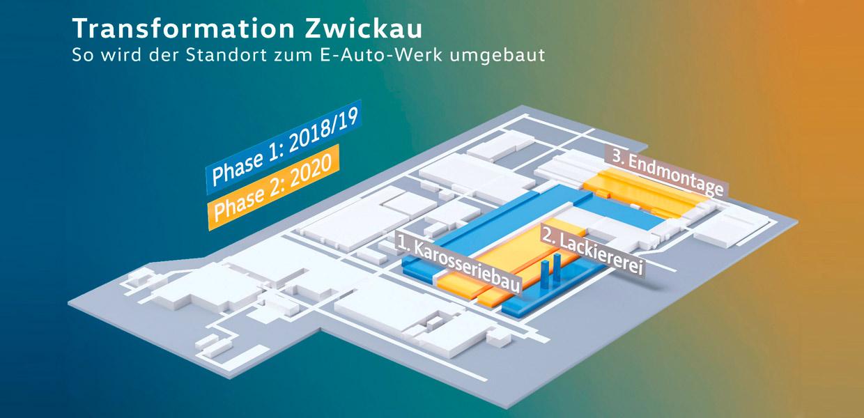 Der Werksumbau läuft seit Sommer 2018. Foto: Volkswagen