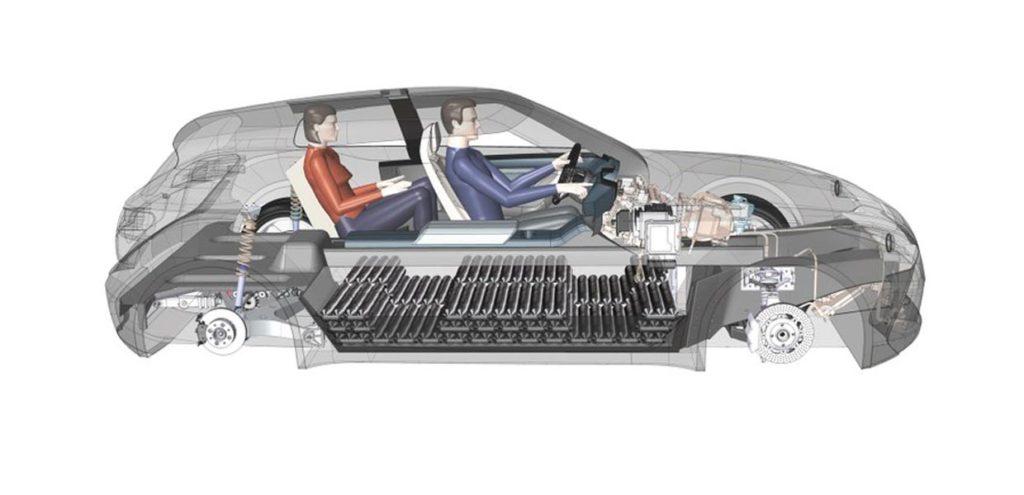 Integrationsentwurf zur Unterbringung des Wasserstofftanks im Unterboden des am ILK entwickelten InEco-Fahrzeugs.
