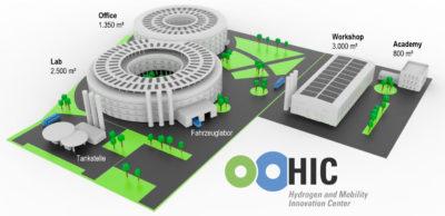 Wasserstofftechnologie-Zentrum in Sachsen: Konzeptbild des geplanten HIC Hydrogen and Mobility Innovation Center in Chemnitz mit den Hauptbausteinen Fahrzeuglabor, Wasserstoff-Testfeld, Prüfstände für Brennstoffzellen sowie ein Fortbildungszentrum und ein Experience Lab.