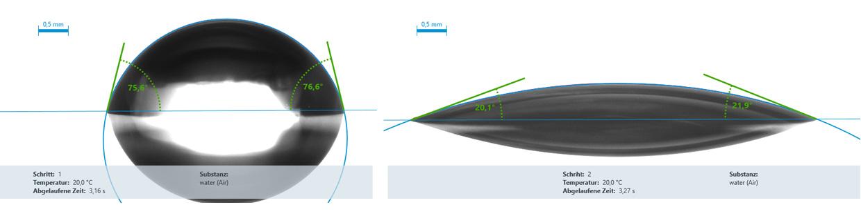 Links: Wassertropfen auf PC ohne Atmosphärendruck-Plasmabehandlung, rechts: Wassertropfen auf PC nach Atmosphärendruck-Plasmabehandlung. Effekte einer Atmosphärendruck-Plasmabehandlung von Polycarbonat: In einem Vorversuch zeigt sich eine deutliche Reduzierung der Kontaktwinkel zu Wasser - dies lässt auf eine verbesserte Benetzung als Voraussetzung für Verbundhaftung zu Reaktionslacken schließen.